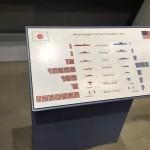 Jämförelse av Japans och USAs styrkor.